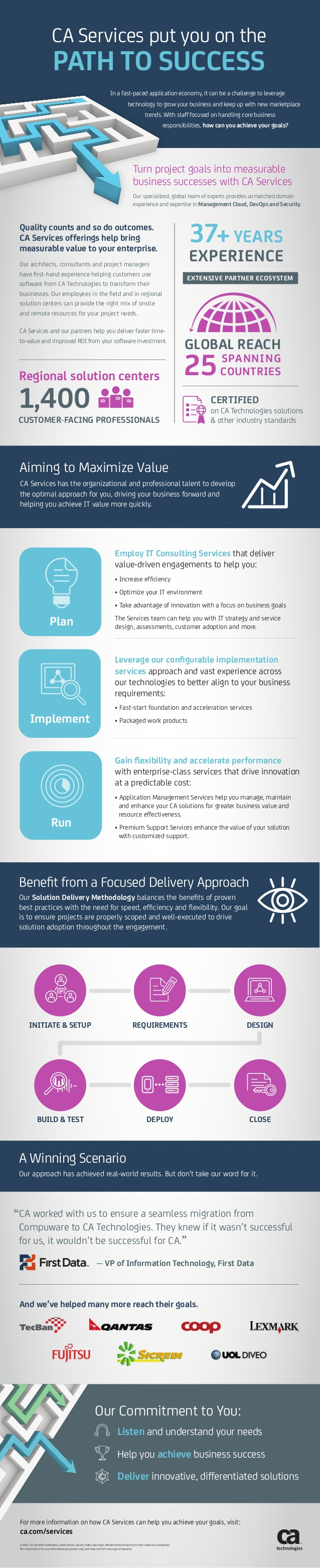 infographic-ca-services-put-you-on-the-path-to-success-1-638
